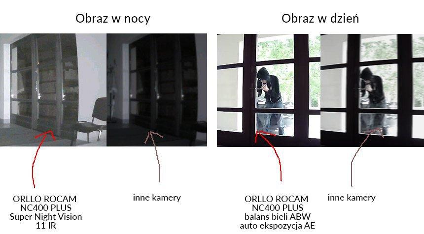 wysoka jakość obrazu w dzień i w nocy