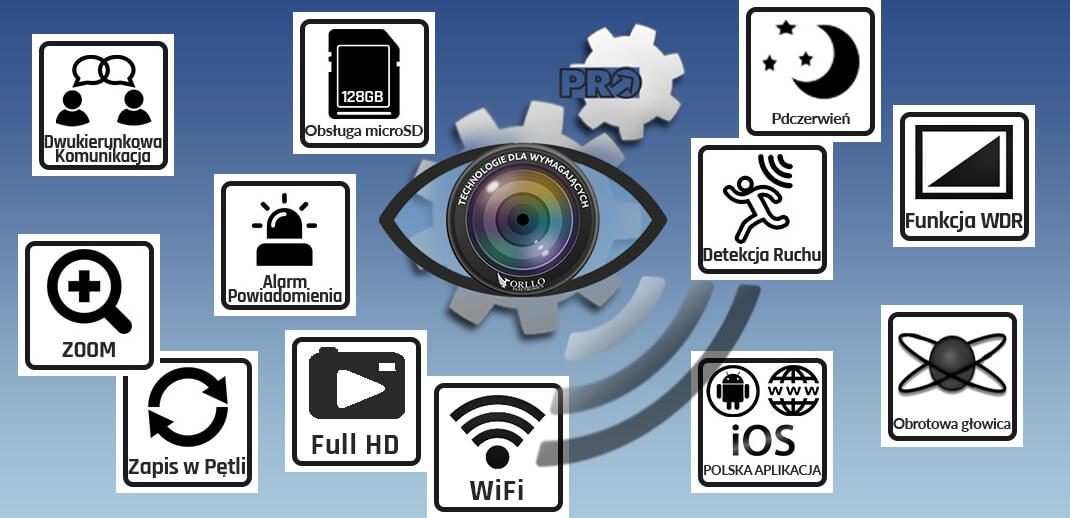 Kamera IP Wifi bezprzewodowa do domu mieszkania firmy jak działa cechy i funkcje Jaką kamerę IP Wifi bezprzewodową wybrać kupić? Ranking 2019 Opinie Forum