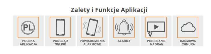 polska aplikacja do kamer domowych