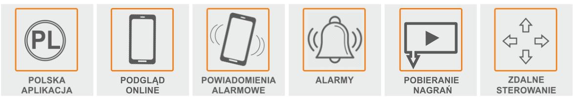 aplikacja do kamer do monitoringu orllo.pl
