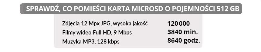 KARTA MICROSD SANDISK 512GB