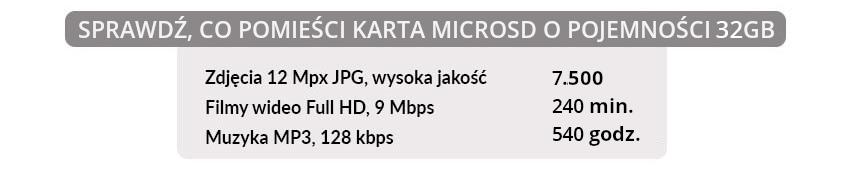 KARTA MICROSD SANDISK 32GB