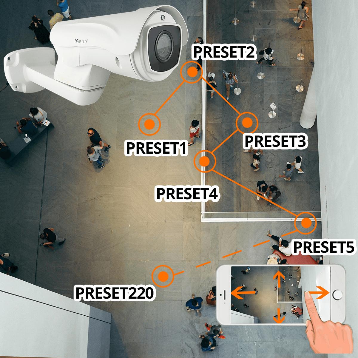 kamera-przemysłowa-orllo.pl