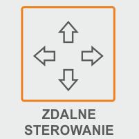 syrena wewnetrzna orllo-pl