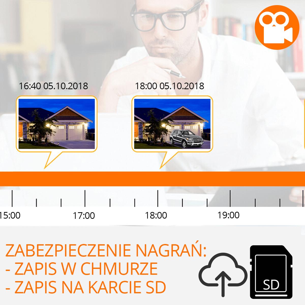 zapis w chmurze karta sd orllo.pl