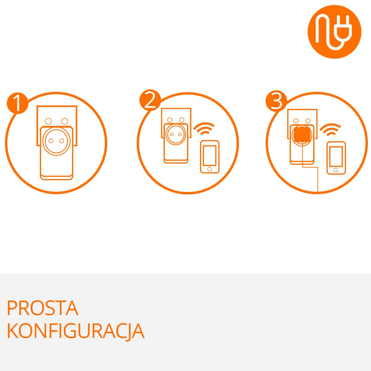 Gniazdko wifi sterowane orllo.pl