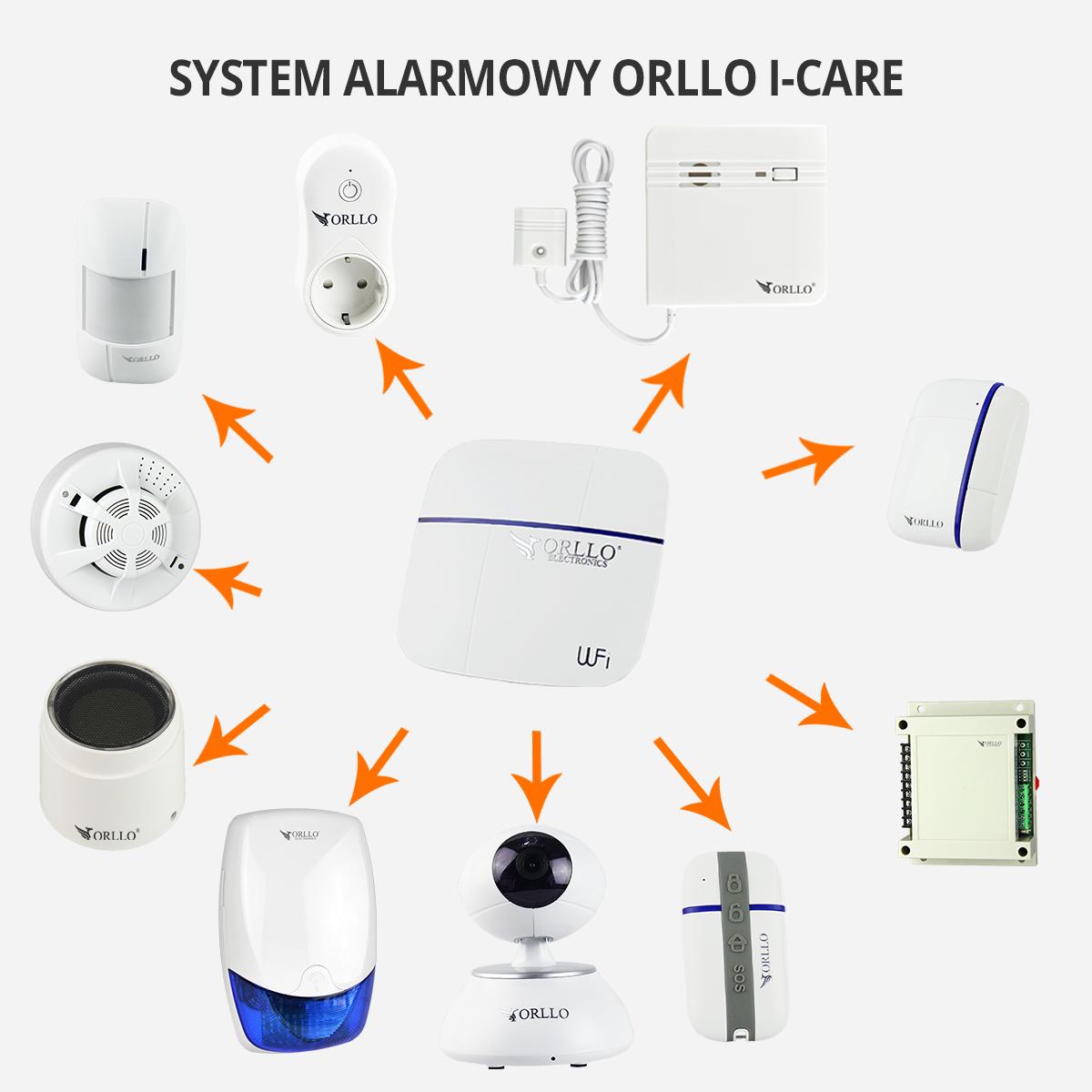 System Alarmowy I-care akcesoria