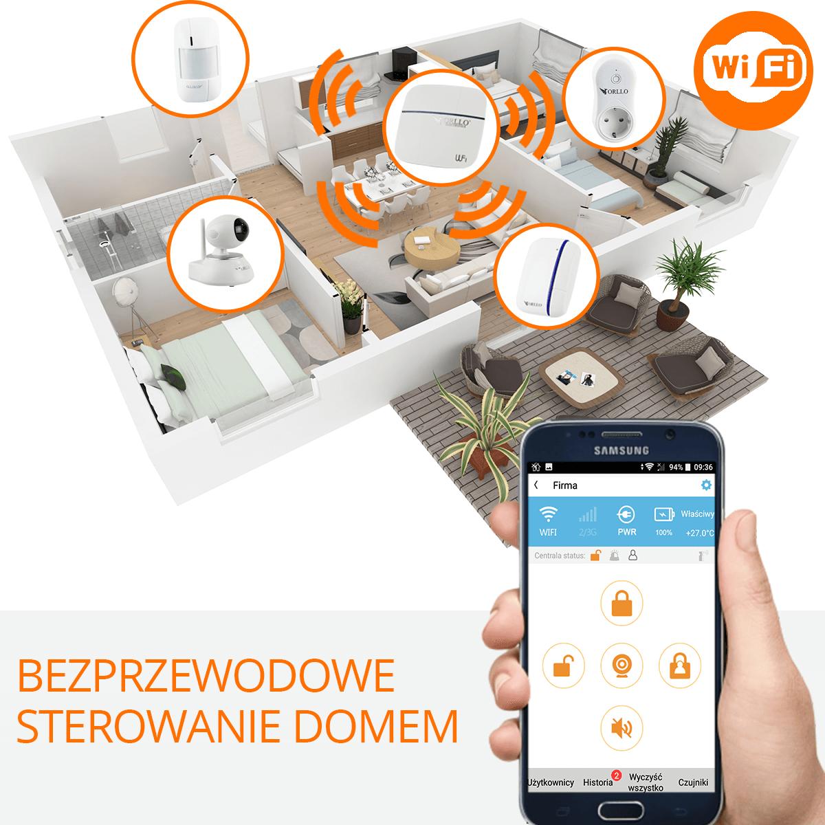 centrala alarmowa wifi sterowanie bezprzewodowe inteligenty dom orllo.pl