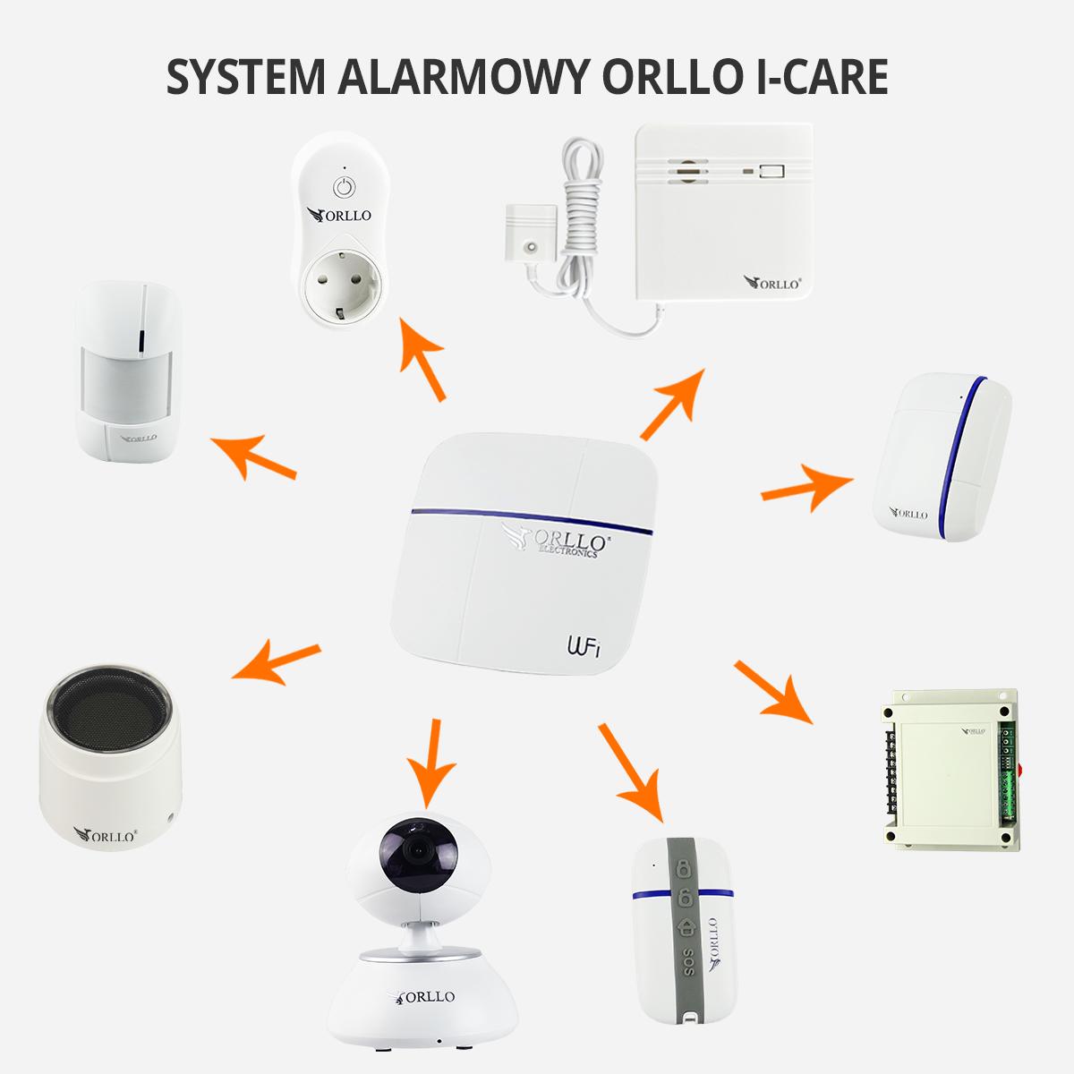 System-Alarmowy-I-care-akcesoria