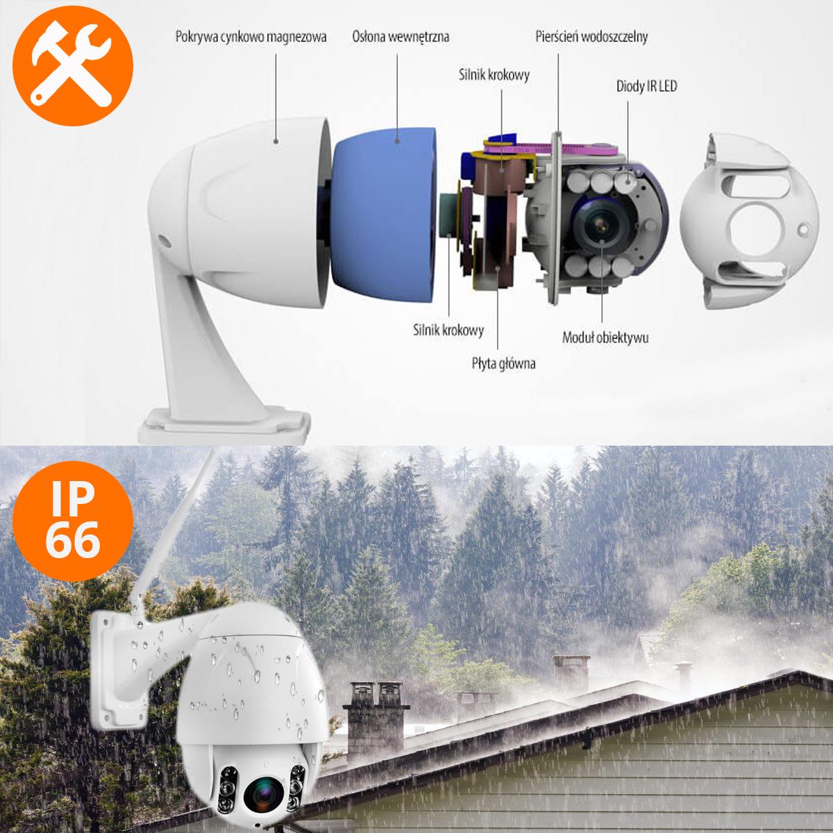 zastosowanie-kamery-ip-wifi-orllo-pl
