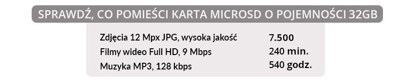 KARTA MICROSD SAMSUNG 64GB