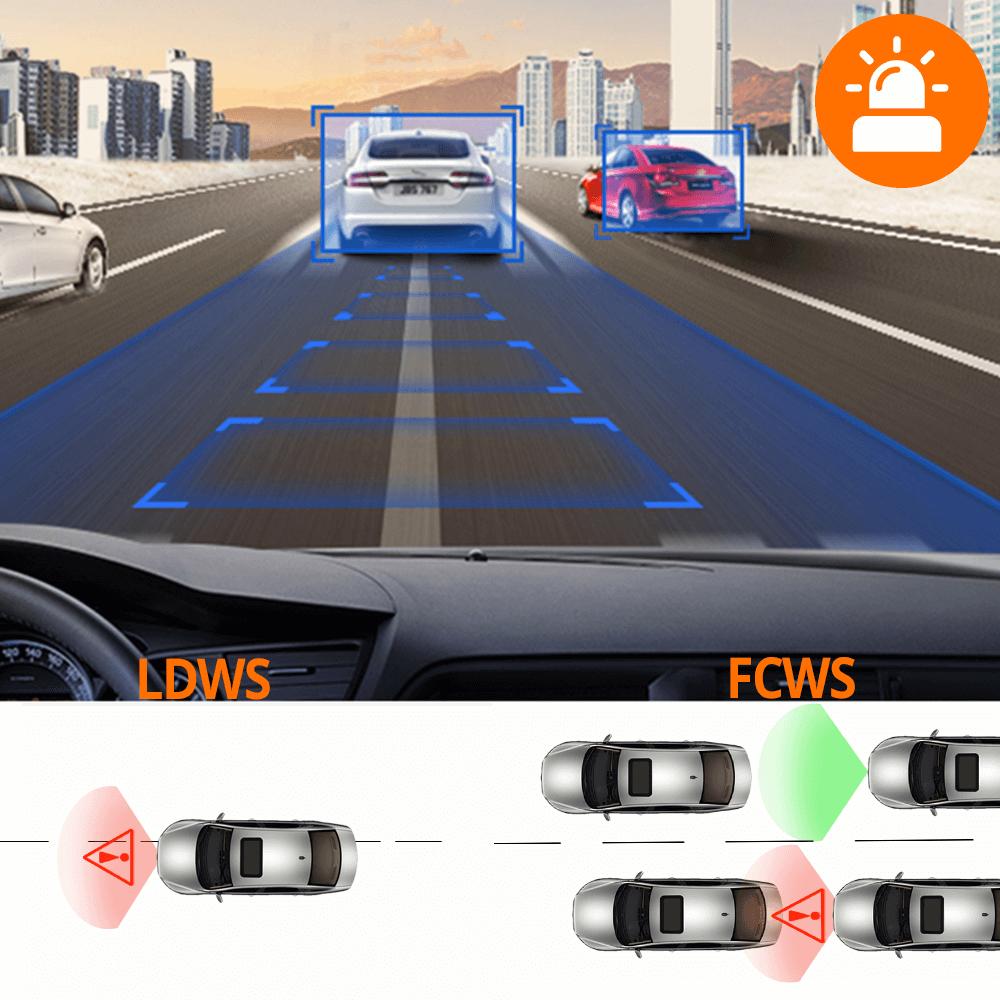 kamera samochodowa system kierowcy adas orllo.pl