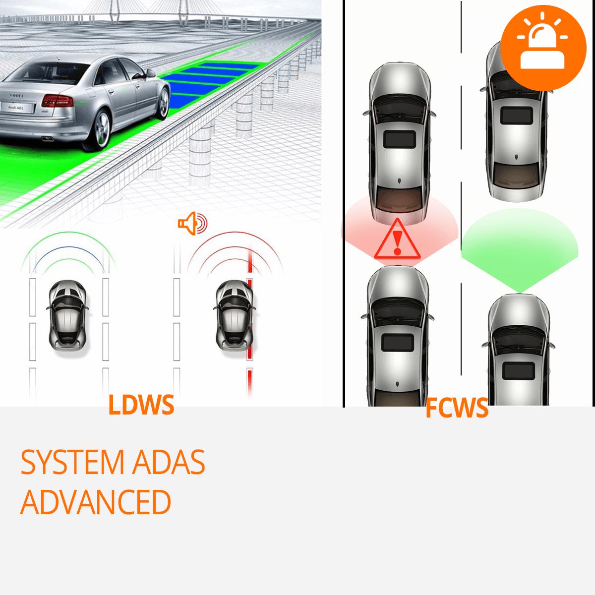 Kamera-samochodowa-system-adas-advenced-orllo-pl