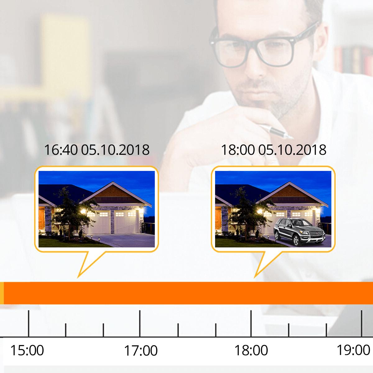 profesjonalny monitoring z rejestratorem orllo.pl