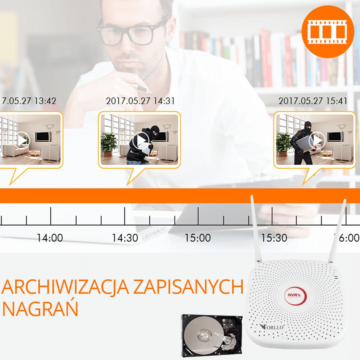 Zestaw do monitoringu CAMSET odtwarzanie orllo.pl