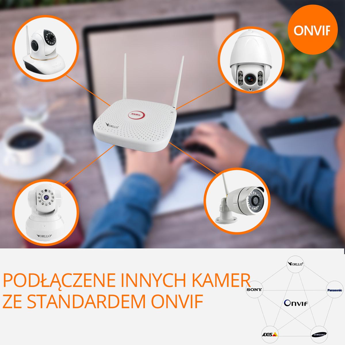 Zestaw do monitoringu CAMSET onvif orllo-pl
