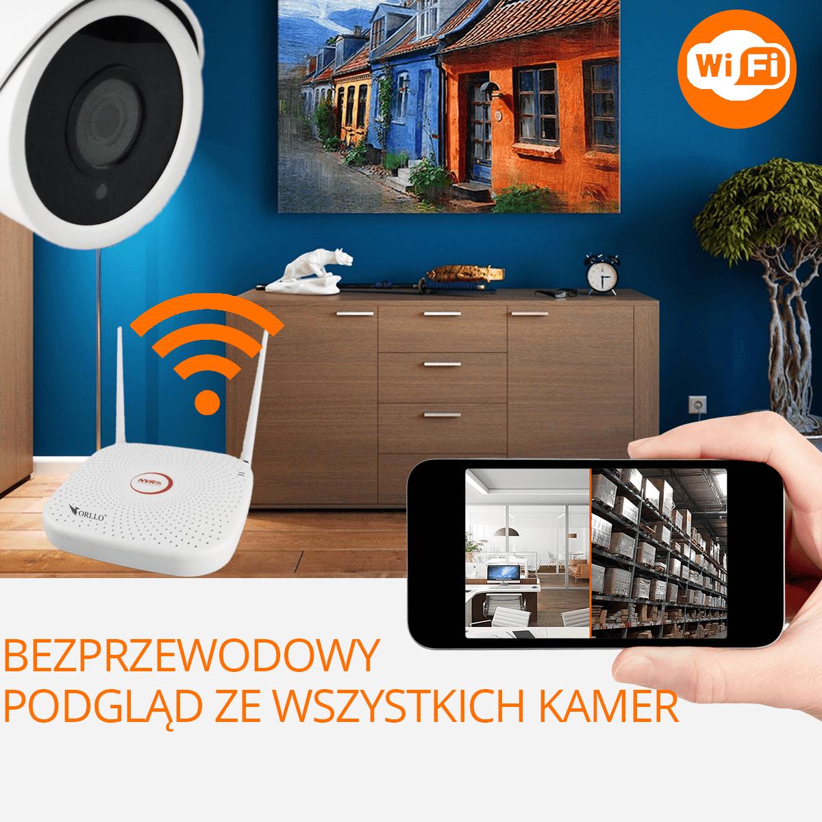 Zestaw-domonitoringu-CAMSET-wifi-orllo-pl