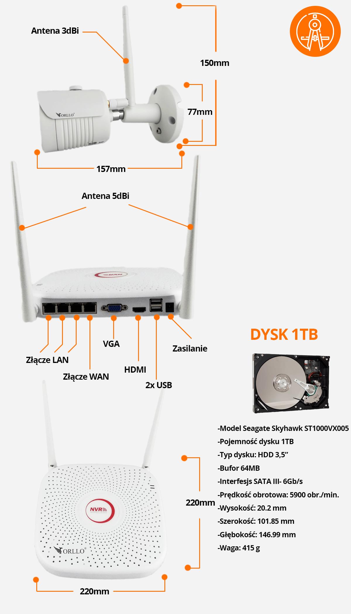 Zestaw-do-monitoringu-specyfikacja
