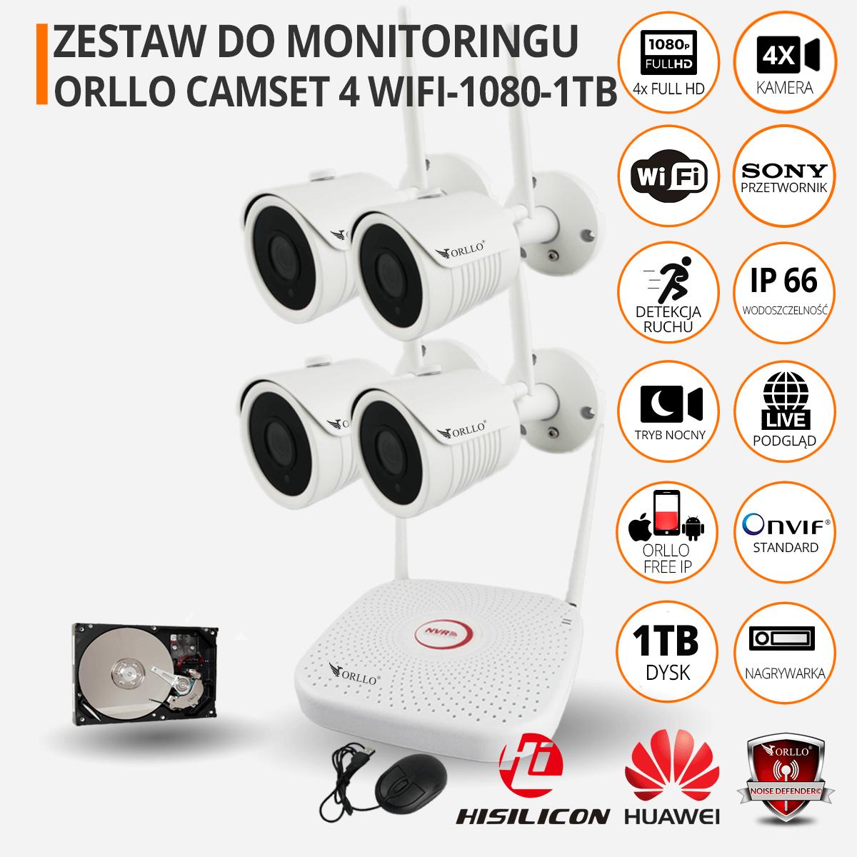Kamera-do-monitoringu-CAMSET-funkcje-orllo-pl
