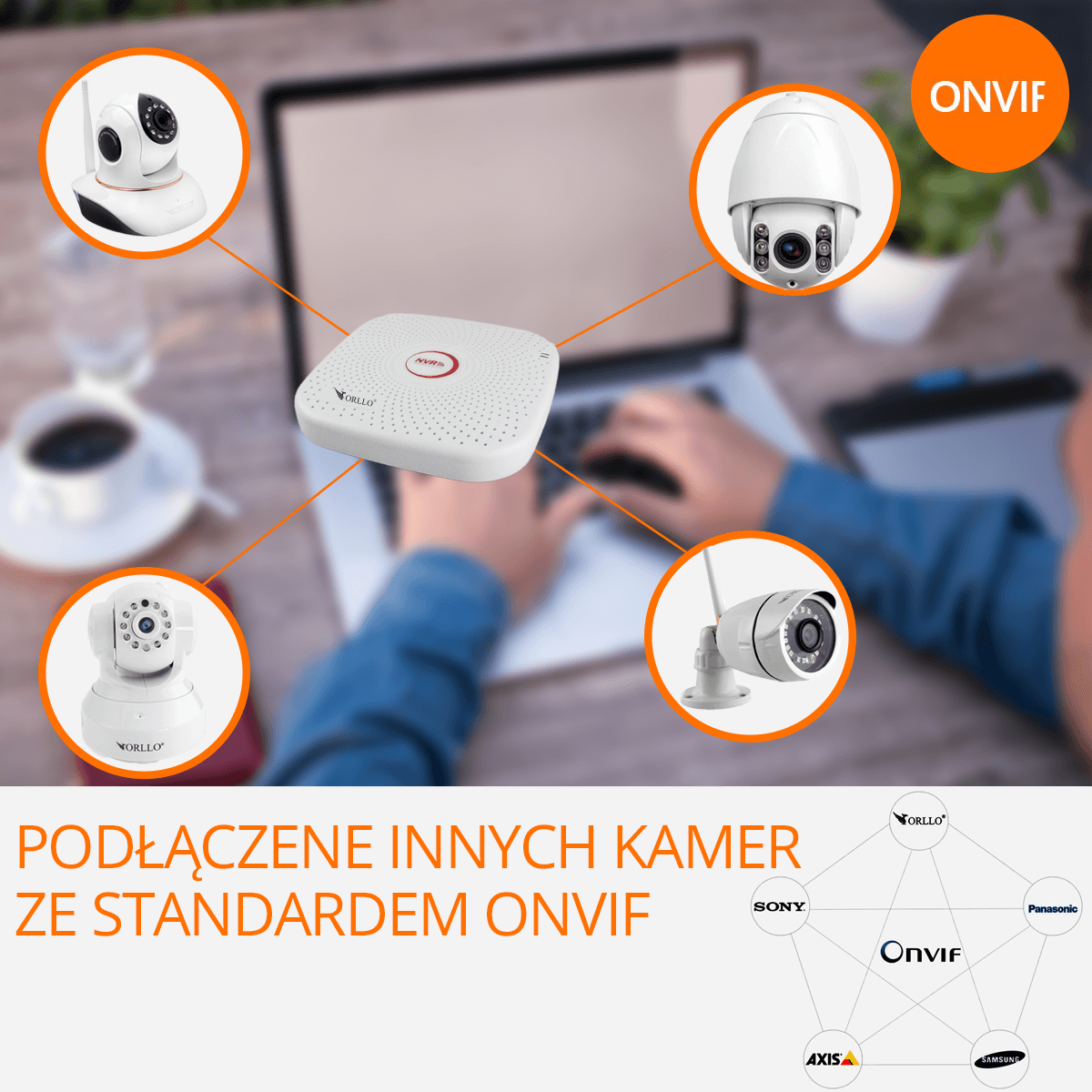 Zestaw-do-monitoringu-CAMSET-onvif-orllo-pl
