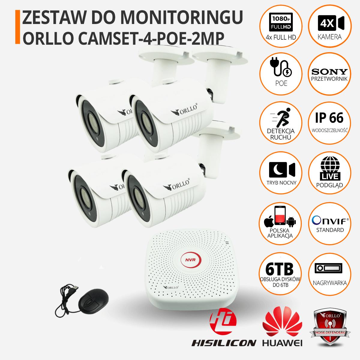zestaw-kamera-domonitoringu-CAMSET-funkcje-orllo-pl