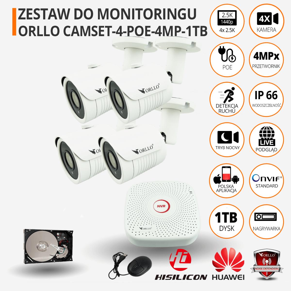 zestaw-kamer-domonitoringu-CAMSET-funkcje-orllo-pl