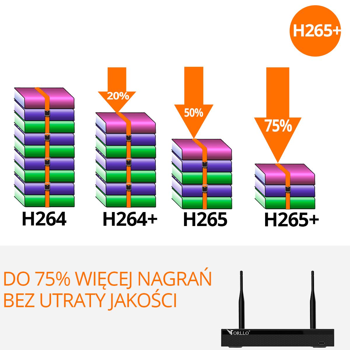 Zestaw-do-monitoringu-camset-kompresja-orllo-pl