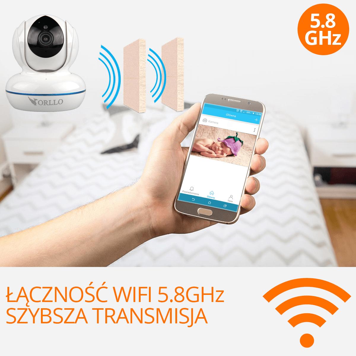 kamera-bezprzewodowa-5.8GHz-wifi-orllo-pl
