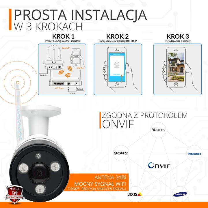 podłączenie kamery ip - orllo.pl