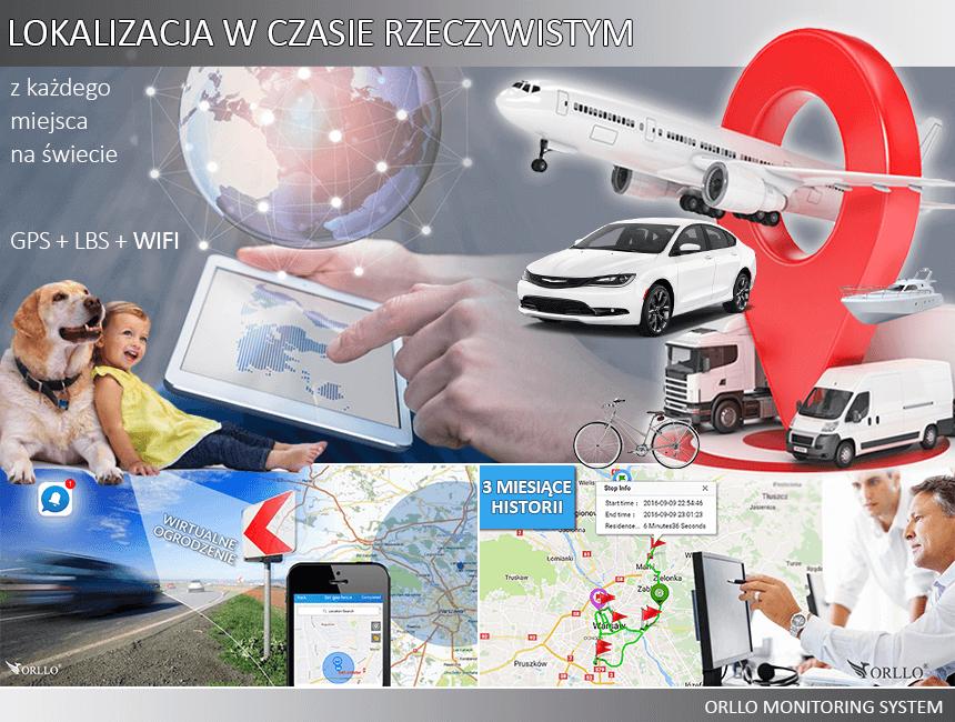 orllo monitoring system - orllo.pl