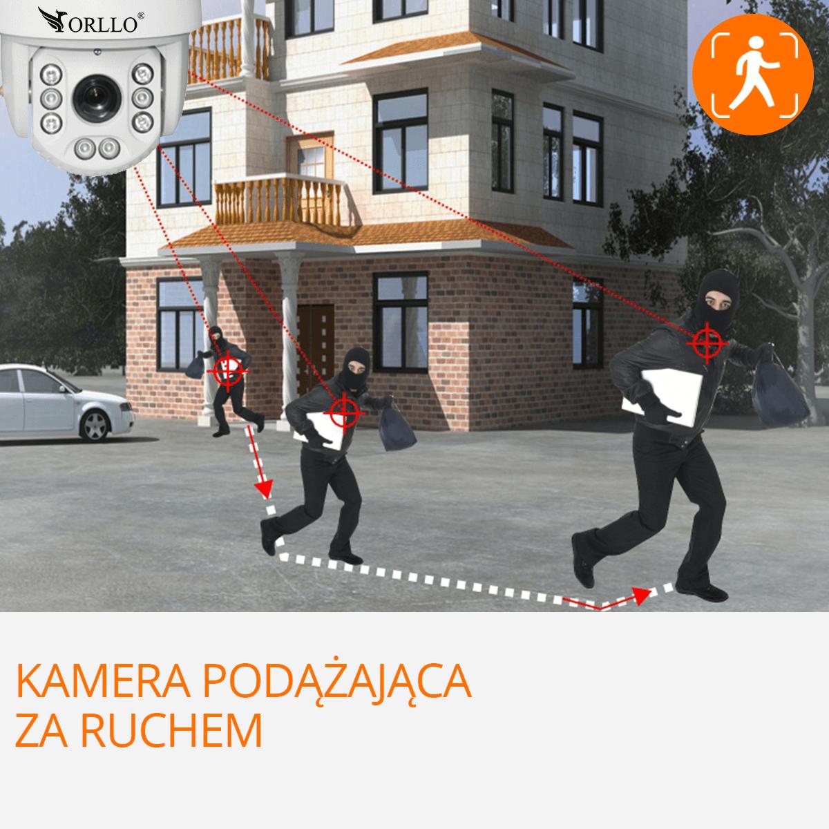 kamera do monitoringu orllo.pl podążanie za ruchem orllo.pl
