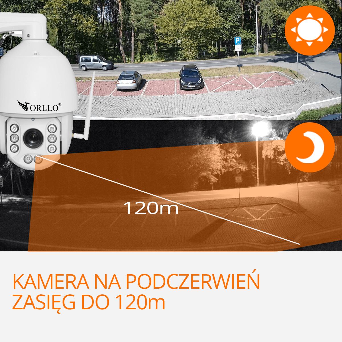 kamera przetwornik sony starvis full hd 1080p orllo.pl