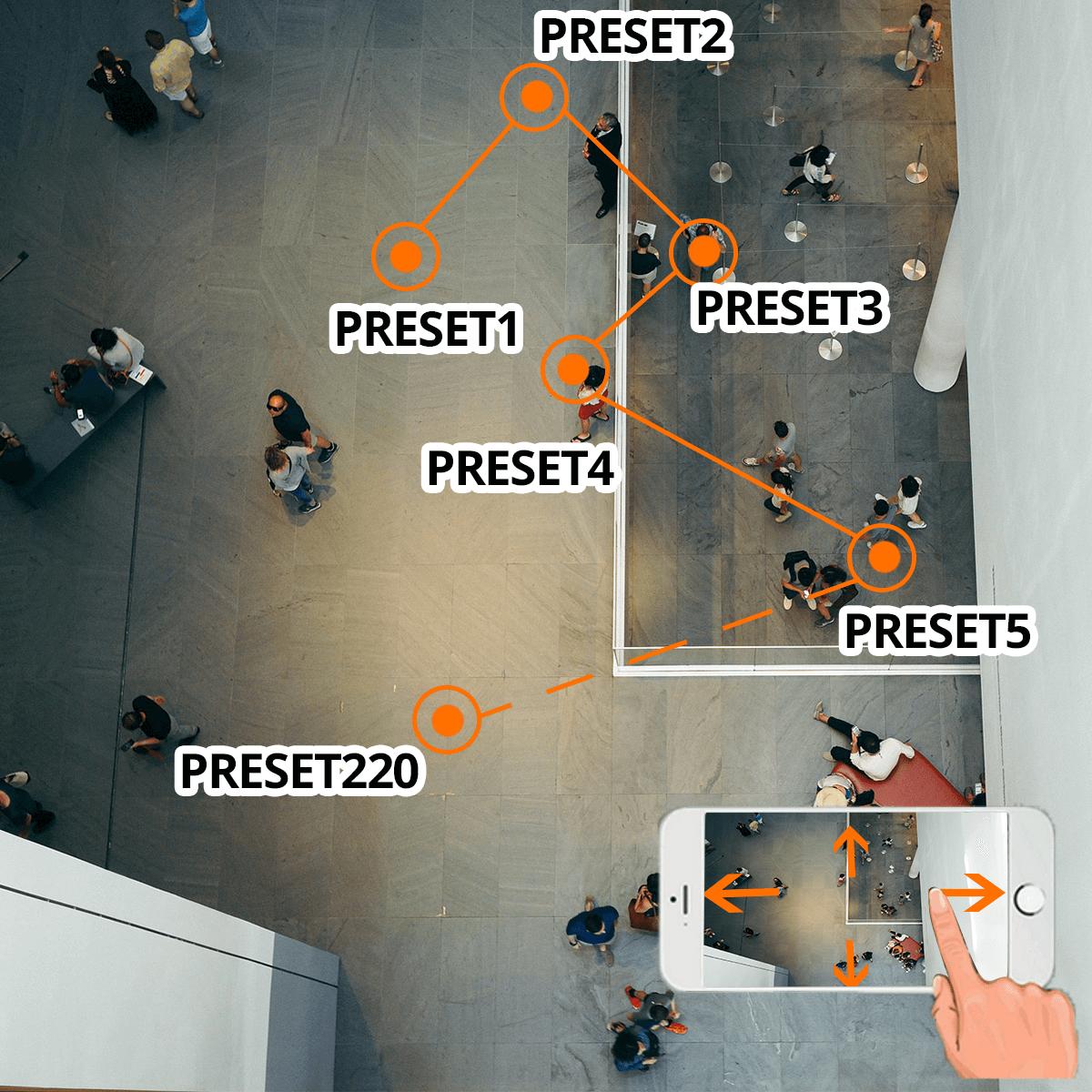 Kamera zewnętrzna poe preset orllo.pl