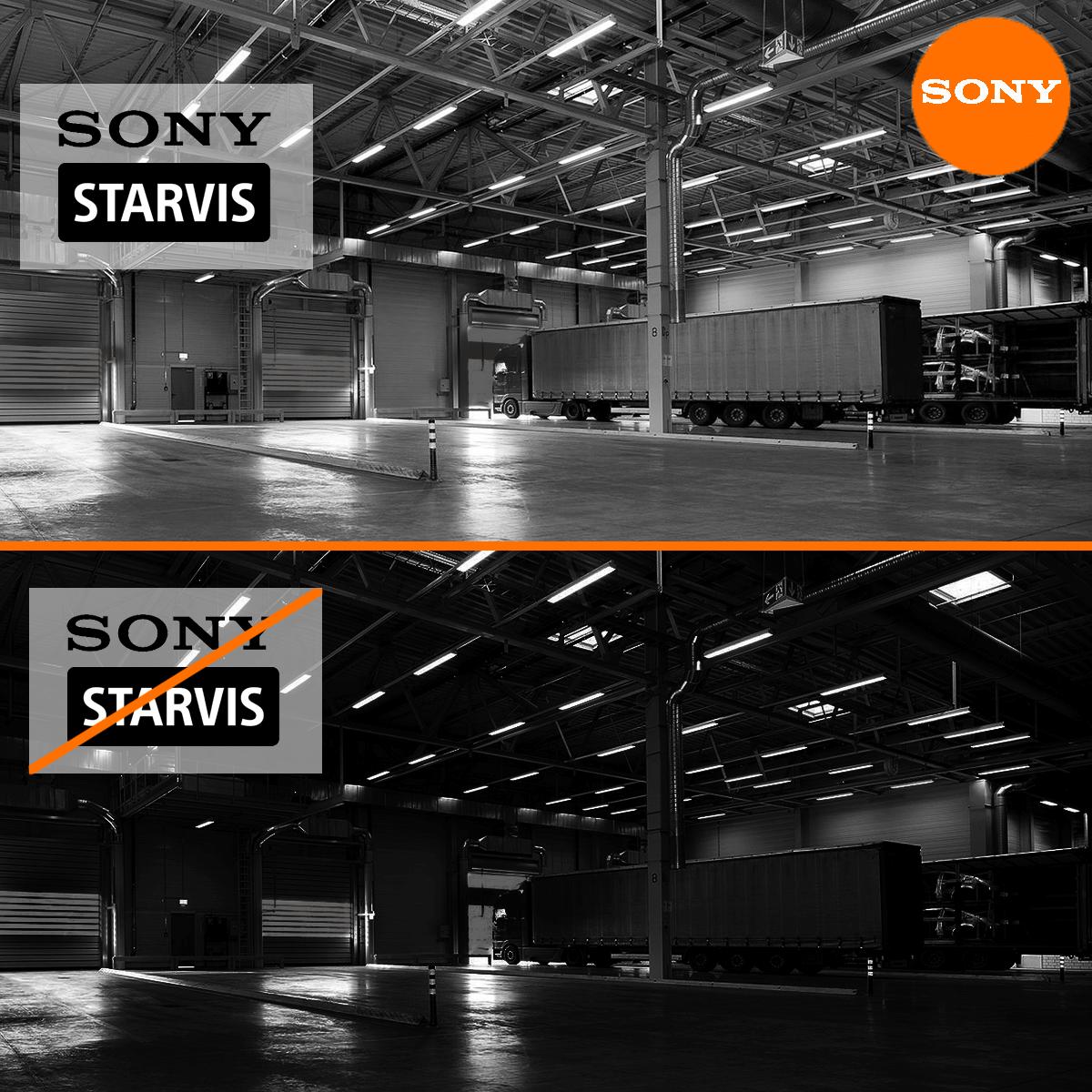 kamera przewodowa poe przetwornik SONY Starvis orllo.pl