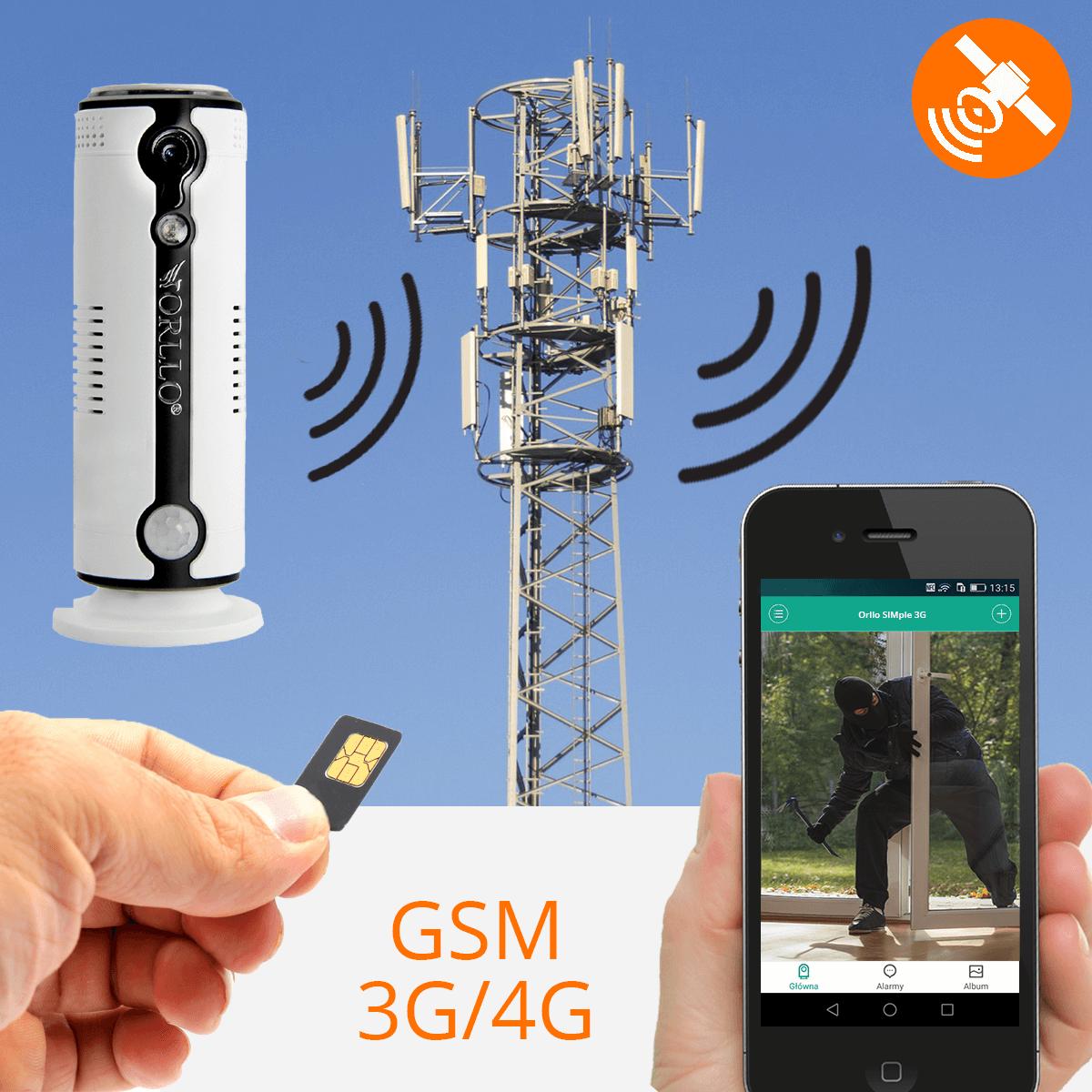 kamera-domowa-gsm-3g-orllo-pl