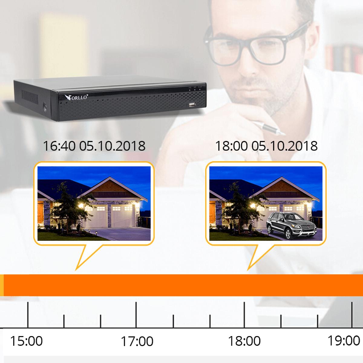 kompletny zestaw do monitoringu domu orllo.pl