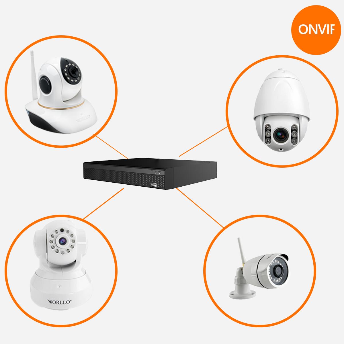 kamery monitoring domu orllo.pl