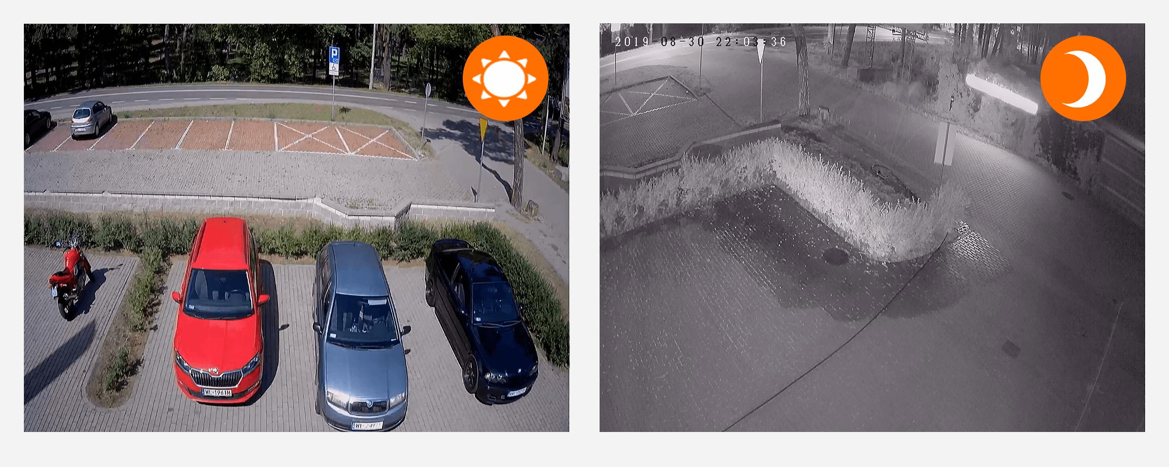 kamery na podczerwień dzień noc do monitoringu domu  orllo.pl