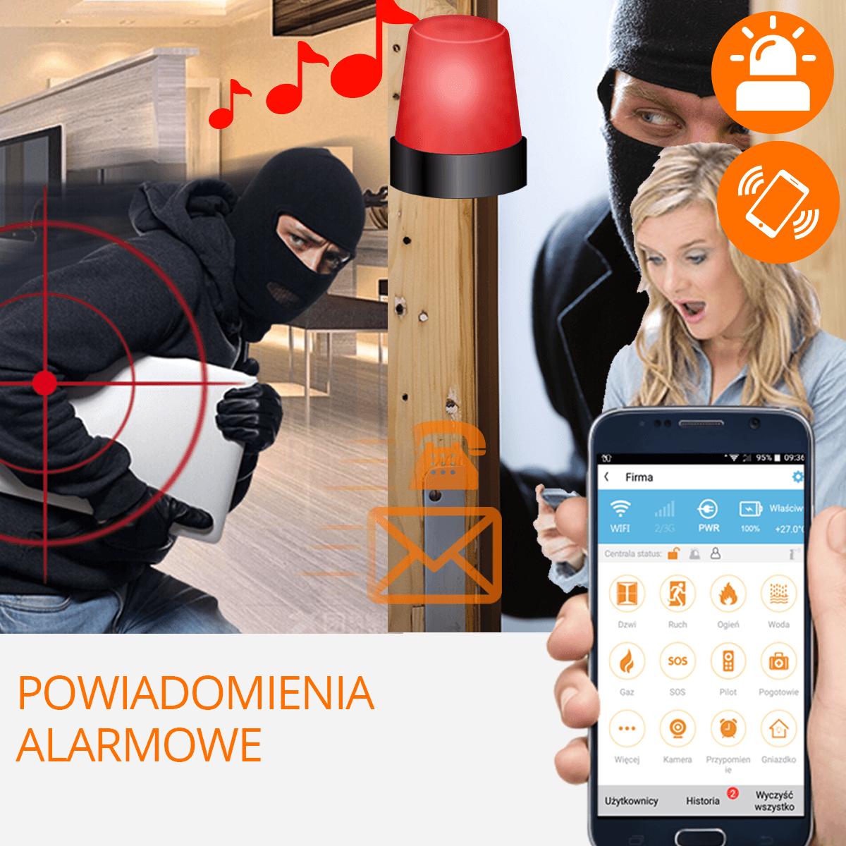 zestaw alarmowy do mieszkania zdalne sterowanie orllo.pl