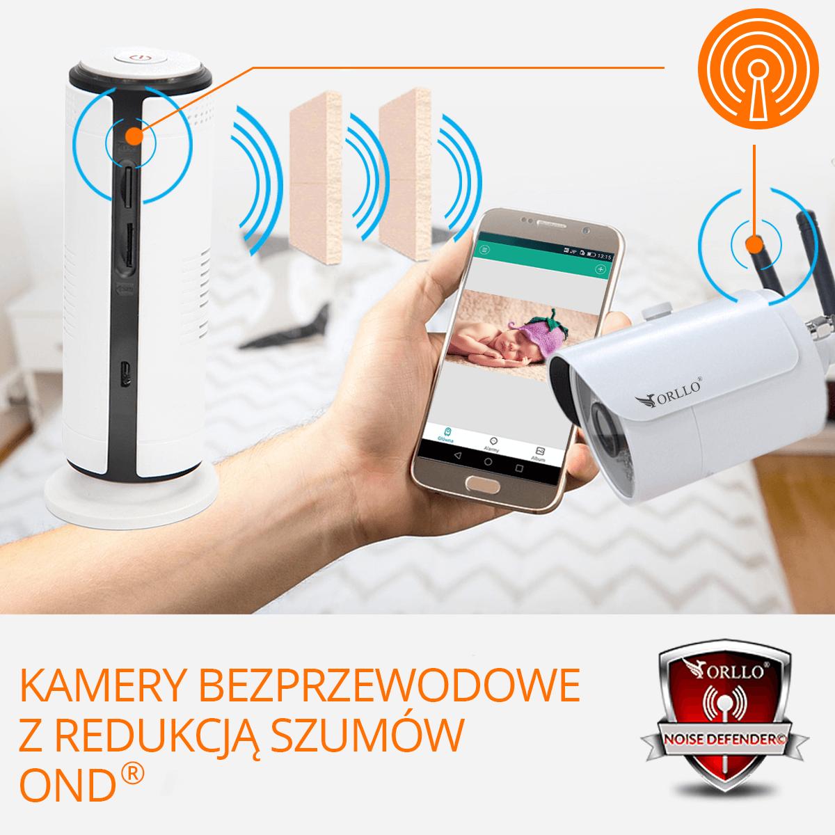 zestaw-kamer-gsm-wifi-orllo-pl