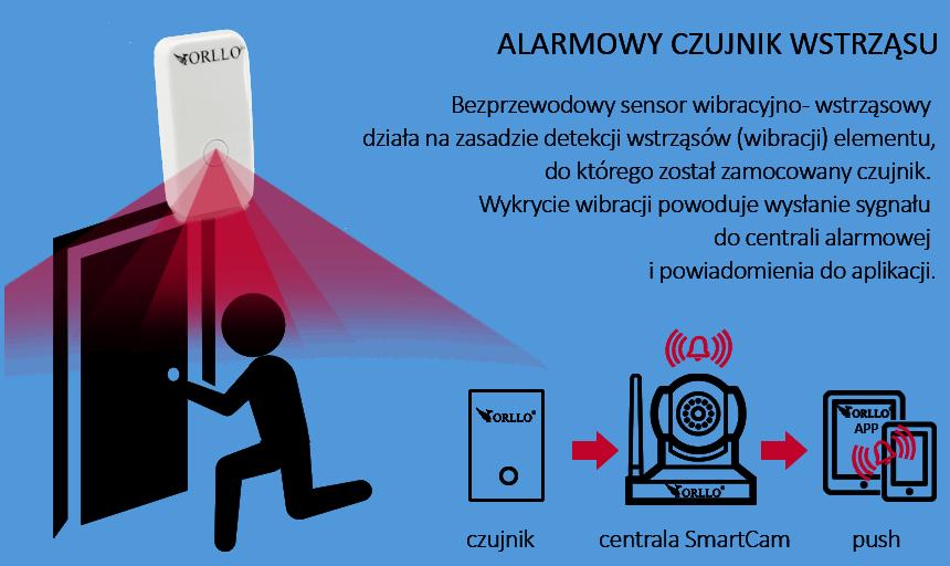 jak działa czujnik udarowy - orllo.pl