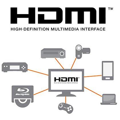 kompatybilność kabla HDMI