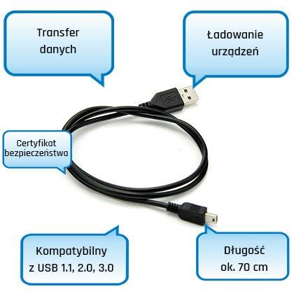 cechy kabla HDMI