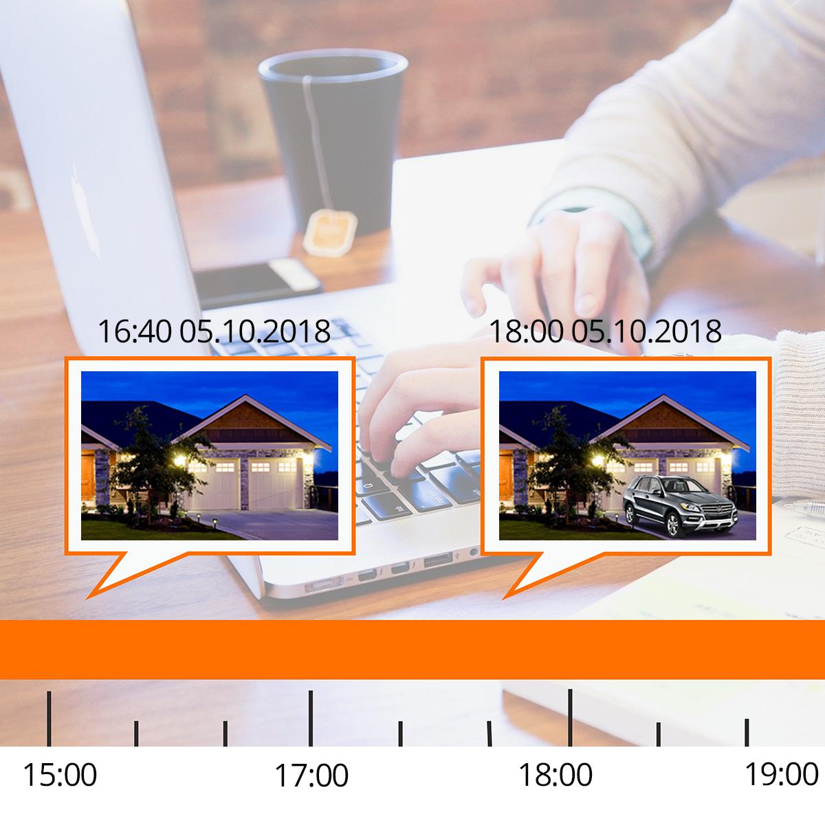 Monitoring przez internet w telefonie na żywo orllo.pl